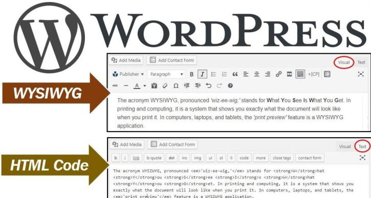 WYSIWYG-WordPress